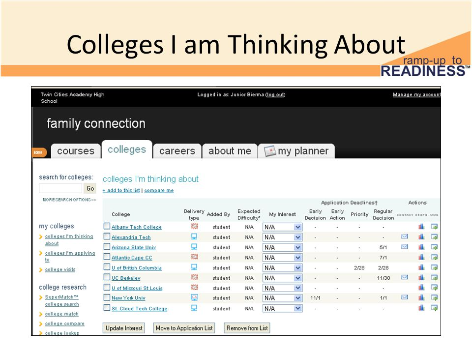 Colleges I am Thinking About