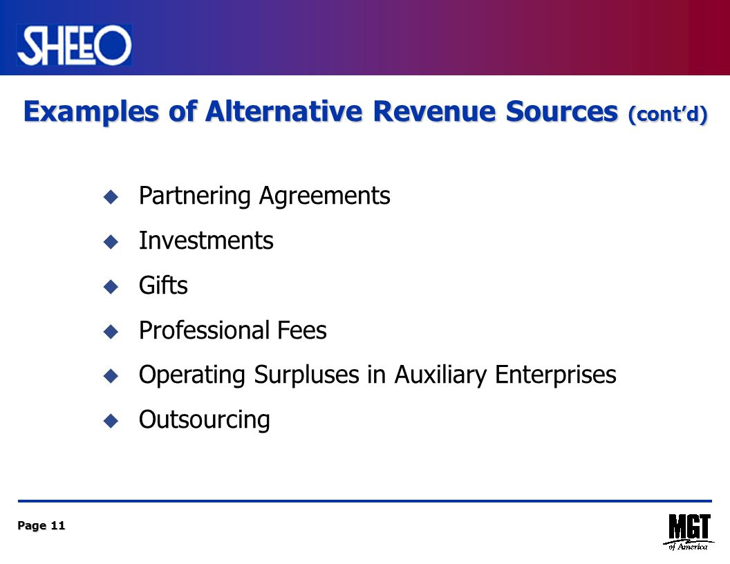 Page 11 Examples of Alternative Revenue Sources (cont'd)  Partnering Agreements  Investments  Gifts  Professional Fees  Operating Surpluses in Auxiliary Enterprises  Outsourcing