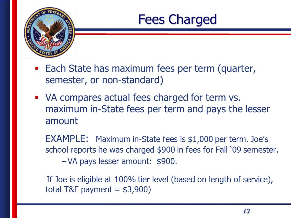 13 Fees Charged  Each State has maximum fees per term (quarter, semester, or non-standard)  VA compares actual fees charged for term vs.