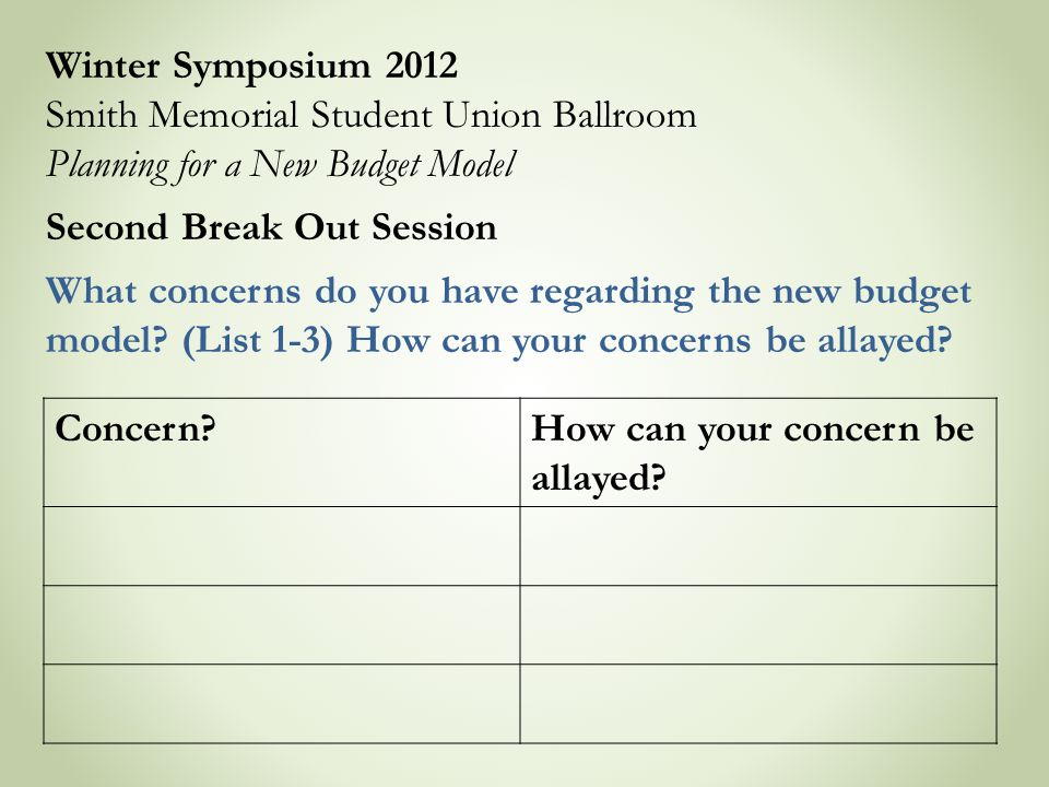 Winter Symposium 2012 Smith Memorial Student Union Ballroom Planning for a New Budget Model Second Break Out Session What concerns do you have regardi