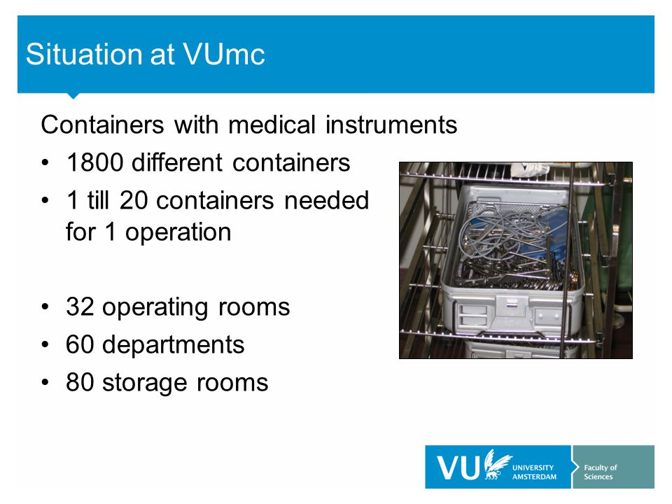Situation at VUmc Containers with medical instruments 1800 different containers 1 till 20 containers needed for 1 operation 32 operating rooms 60 depa