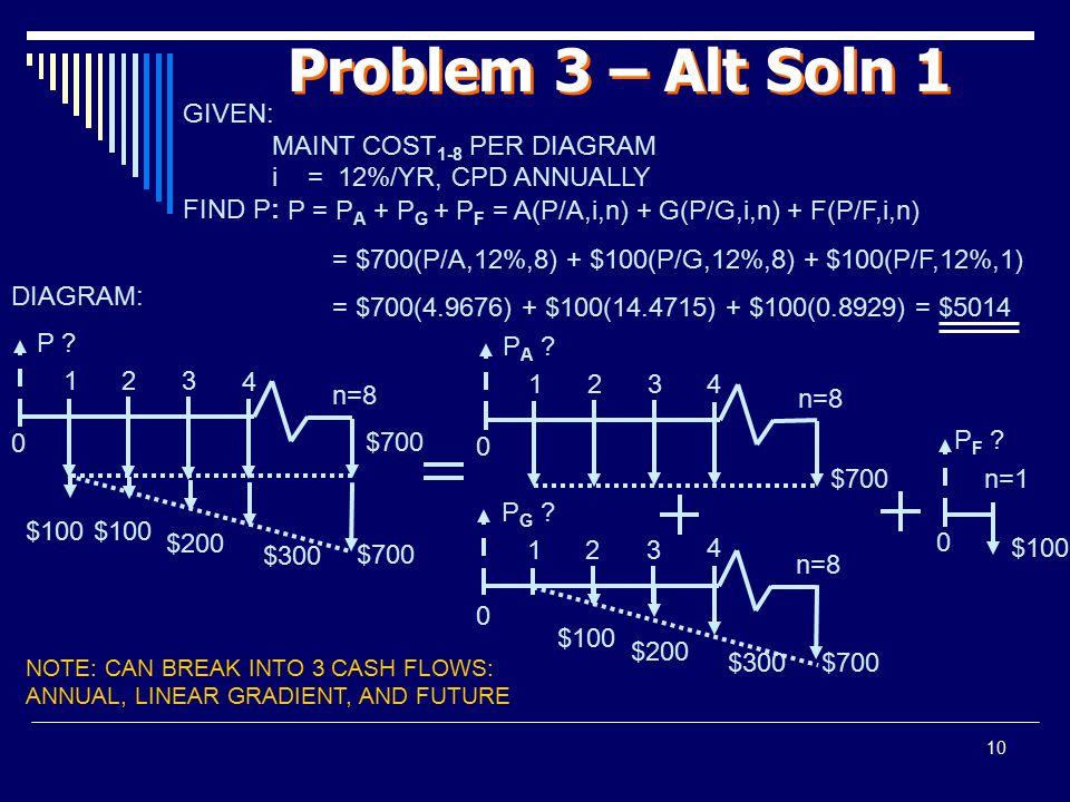 10 Problem 3 – Alt Soln 1 GIVEN: MAINT COST 1-8 PER DIAGRAM i = 12%/YR, CPD ANNUALLY FIND P: P = P A + P G + P F = A(P/A,i,n) + G(P/G,i,n) + F(P/F,i,n