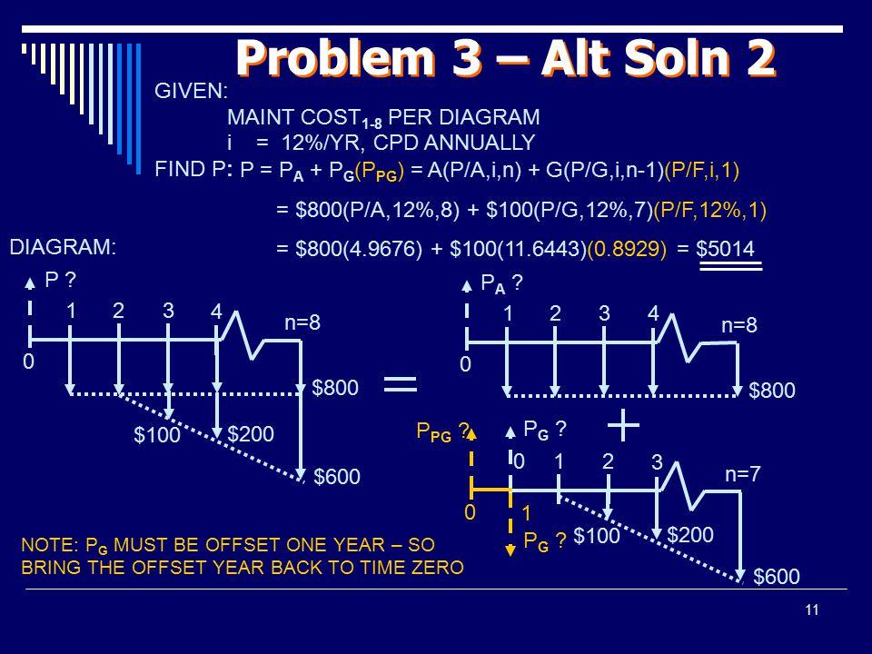11 Problem 3 – Alt Soln 2 GIVEN: MAINT COST 1-8 PER DIAGRAM i = 12%/YR, CPD ANNUALLY FIND P: P = P A + P G (P PG ) = A(P/A,i,n) + G(P/G,i,n-1)(P/F,i,1