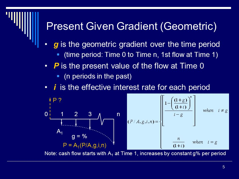 5 Present Given Gradient (Geometric) g is the geometric gradient over the time period  (time period: Time 0 to Time n, 1st flow at Time 1) P is the p