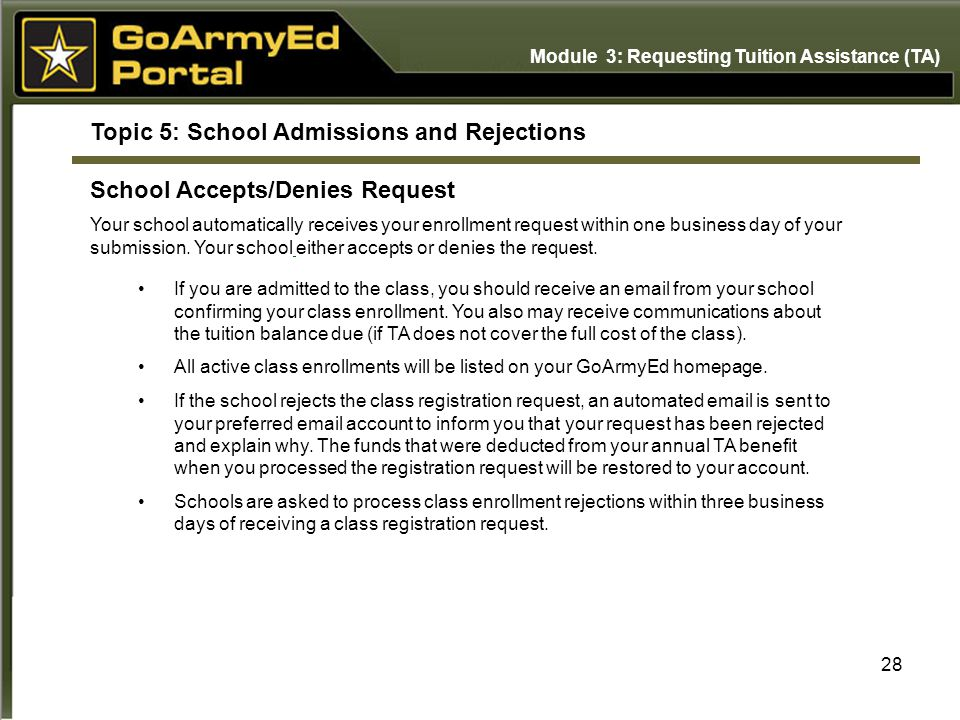 28 Topic 5: School Admissions and Rejections School Accepts/Denies Request Your school automatically receives your enrollment request within one business day of your submission.