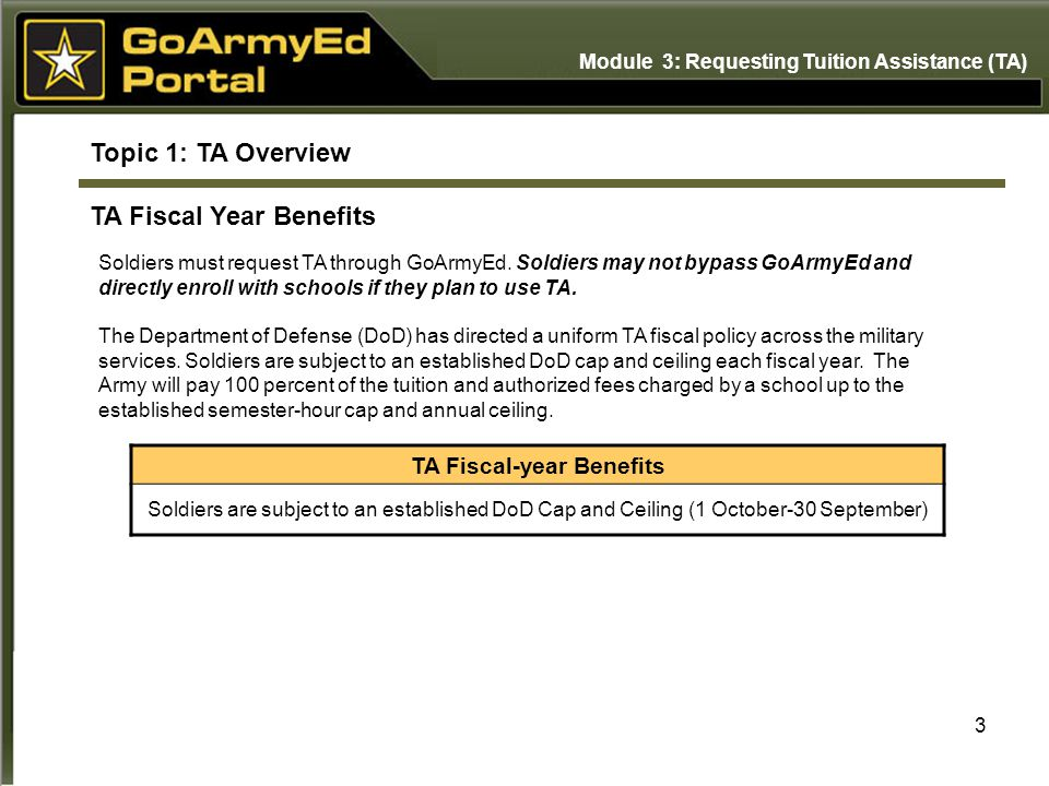 3 Topic 1: TA Overview TA Fiscal Year Benefits Soldiers must request TA through GoArmyEd.