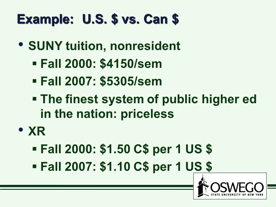 Example: U.S. $ vs. Can $ SUNY tuition, nonresident  Fall 2000: $4150/sem  Fall 2007: $5305/sem  The finest system of public higher ed in the natio