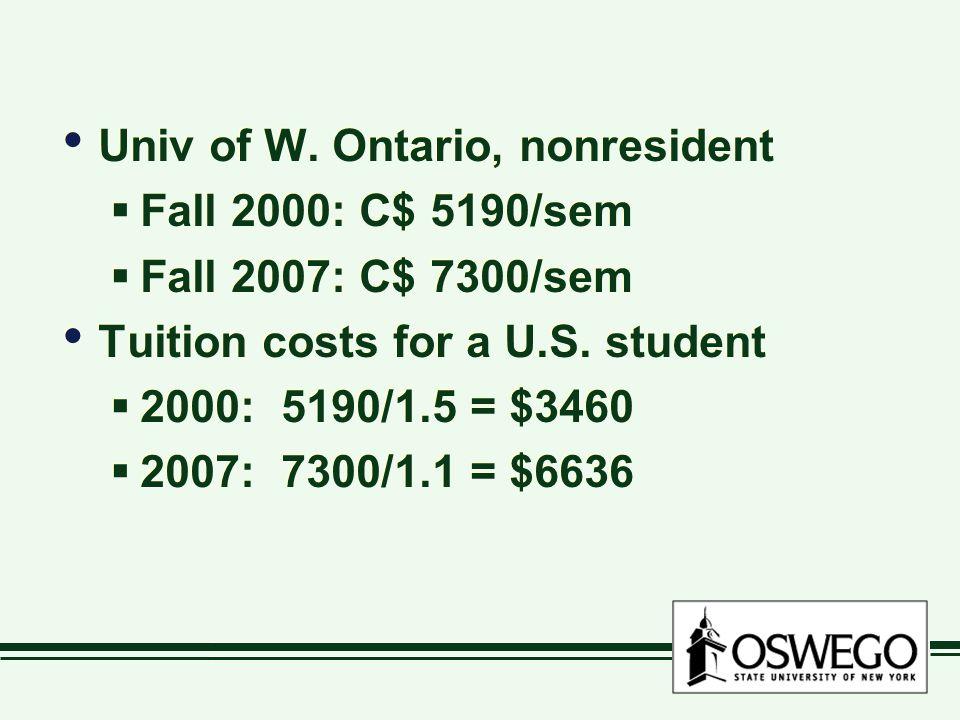 Univ of W.