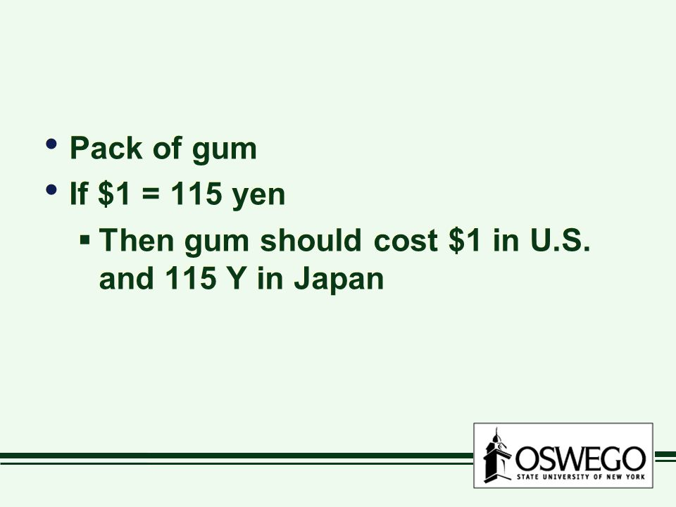 Pack of gum If $1 = 115 yen  Then gum should cost $1 in U.S. and 115 Y in Japan Pack of gum If $1 = 115 yen  Then gum should cost $1 in U.S. and 115