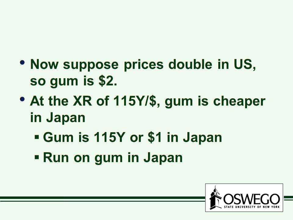 Now suppose prices double in US, so gum is $2.