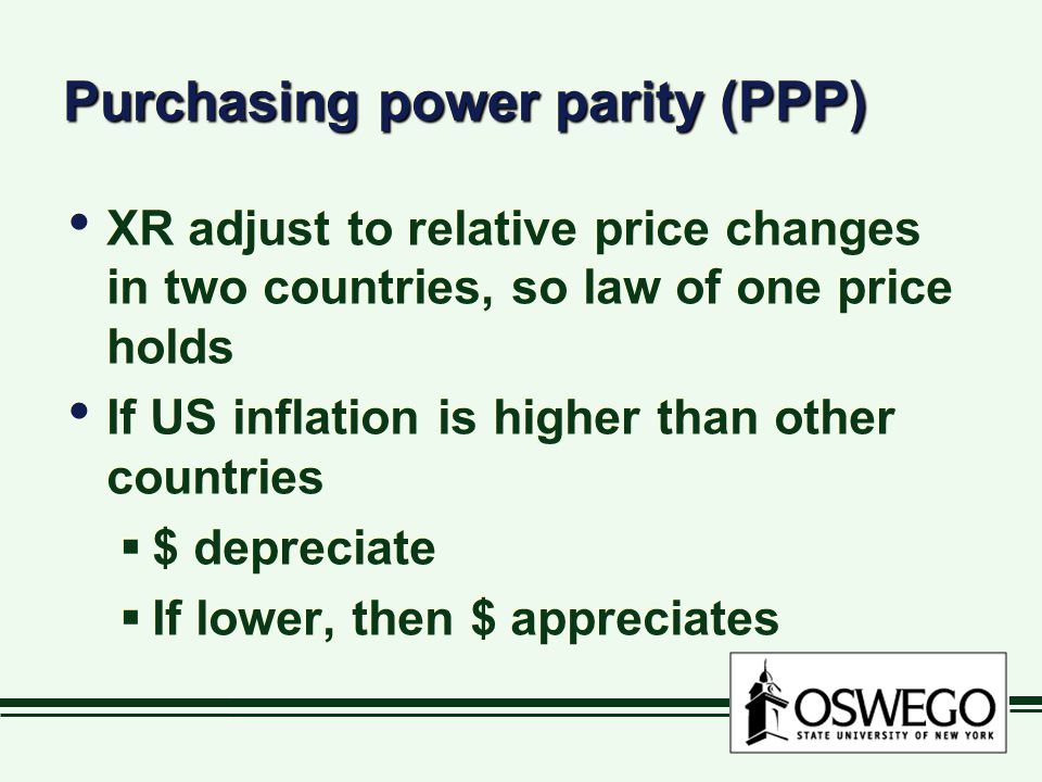 Purchasing power parity (PPP) XR adjust to relative price changes in two countries, so law of one price holds If US inflation is higher than other countries  $ depreciate  If lower, then $ appreciates XR adjust to relative price changes in two countries, so law of one price holds If US inflation is higher than other countries  $ depreciate  If lower, then $ appreciates