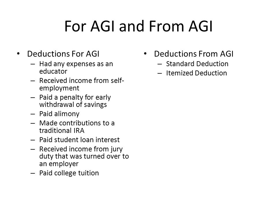 IRA Contributions-Guidelines to Follow Factors that affect whether Traditional IRA are deductible are: – Whether the taxpayer (or spouse, if Married Filing Jointly) is covered by a retirement plan at work, and – The taxpayer s Modified Adjusted Gross Income (MAGI) before taking the deduction.