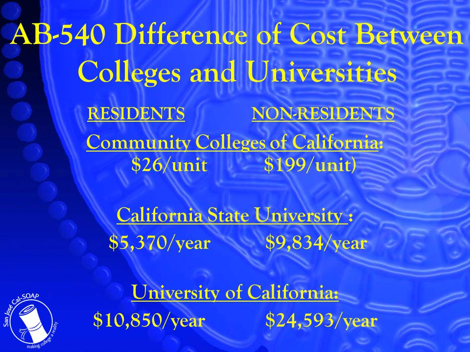 AB-540 Difference of Cost Between Colleges and Universities Community Colleges of California: $26/unit $199/unit) California State University : $5,370/year $9,834/year University of California: $10,850/year $24,593/year NON-RESIDENTSRESIDENTS