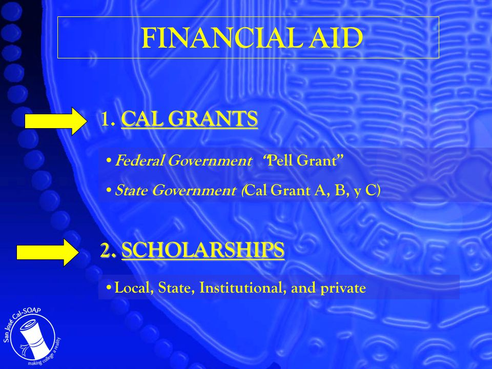 Federal Pell Grant: Federal Grants You don't have to pay it back.