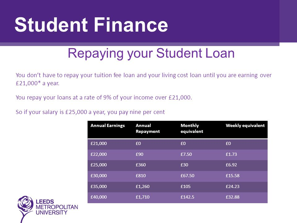 Choosing the Right Course You don't have to repay your tuition fee loan and your living cost loan until you are earning over £21,000* a year.