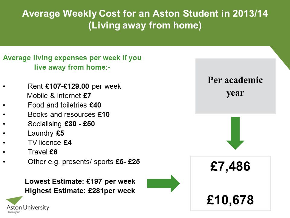Average Weekly Cost for an Aston Student in 2013/14 (Living away from home) Average living expenses per week if you live away from home:- Rent £107-£129.00 per week Mobile & internet £7 Food and toiletries £40 Books and resources £10 Socialising £30 - £50 Laundry £5 TV licence £4 Travel £6 Other e.g.