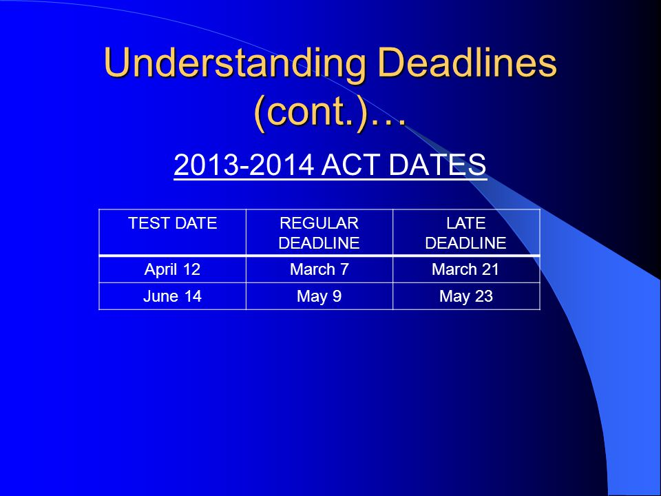Understanding Deadlines (cont.)… 2013-2014 ACT DATES TEST DATEREGULAR DEADLINE LATE DEADLINE April 12March 7March 21 June 14May 9May 23