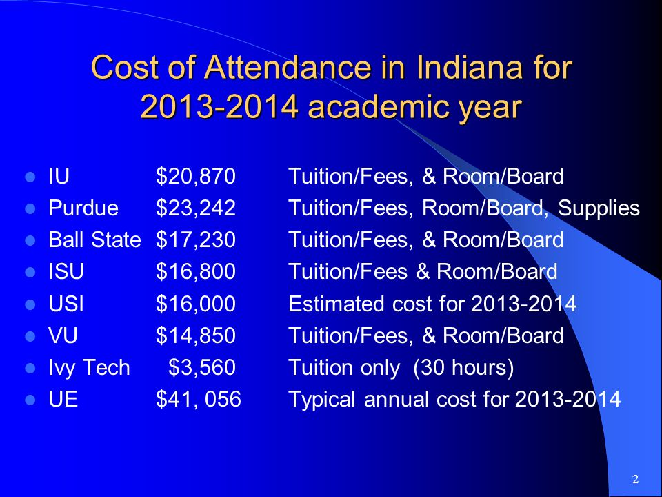 Cost of Attendance in Indiana for 2013-2014 academic year IU$20,870Tuition/Fees, & Room/Board Purdue$23,242Tuition/Fees, Room/Board, Supplies Ball State$17,230Tuition/Fees, & Room/Board ISU$16,800Tuition/Fees & Room/Board USI$16,000Estimated cost for 2013-2014 VU$14,850Tuition/Fees, & Room/Board Ivy Tech $3,560Tuition only (30 hours) UE$41, 056Typical annual cost for 2013-2014 2