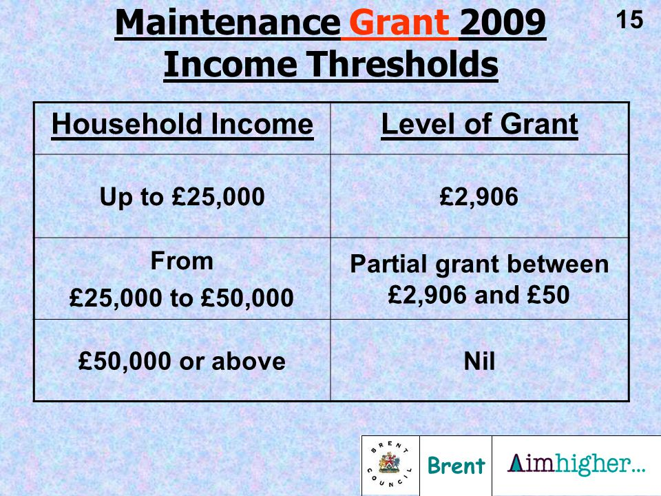 Brent 15 Household IncomeLevel of Grant Up to £25,000£2,906 From £25,000 to £50,000 Partial grant between £2,906 and £50 £50,000 or aboveNil Maintenan