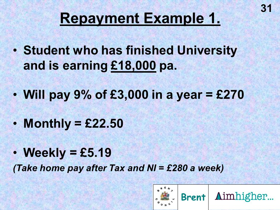 Brent 31 Student who has finished University and is earning £18,000 pa.