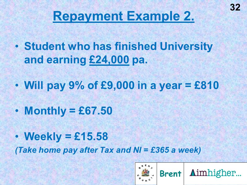 Brent 32 Student who has finished University and earning £24,000 pa.