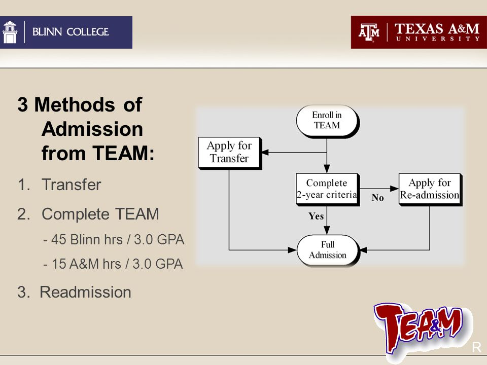 3 Methods of Admission from TEAM: 1.Transfer 2.Complete TEAM - 45 Blinn hrs / 3.0 GPA - 15 A&M hrs / 3.0 GPA 3.
