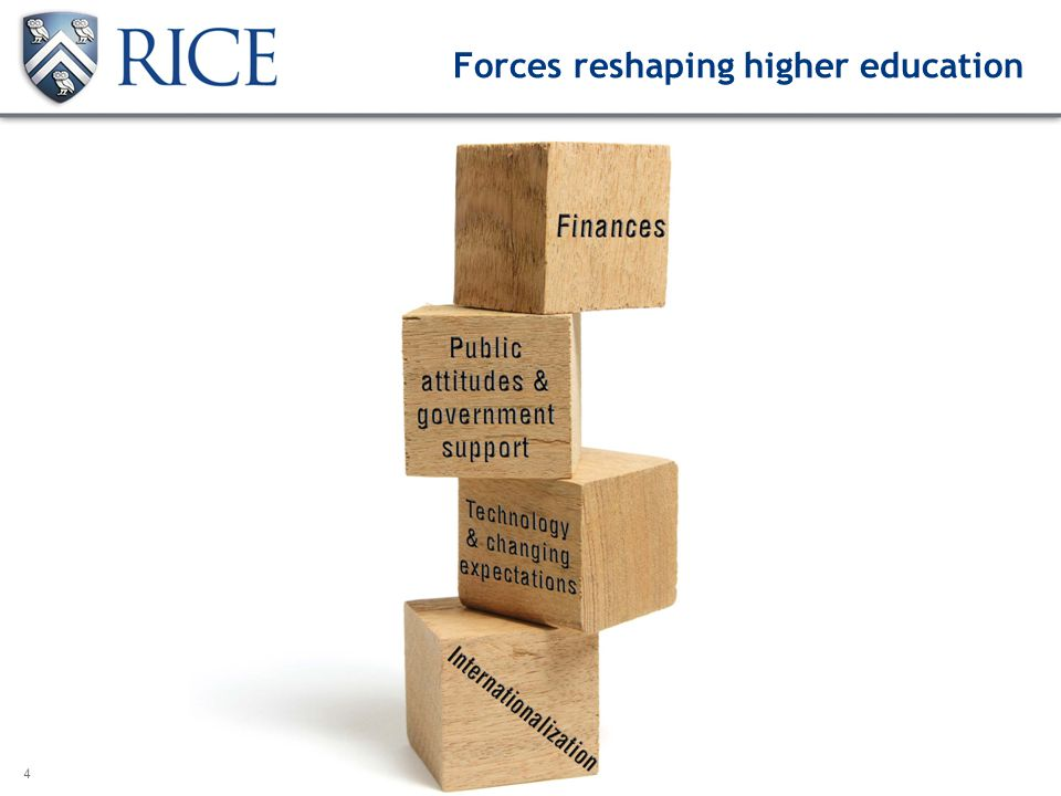 4 Forces reshaping higher education The economic outlook Competition for the best faculty, students, resources The state and federal outlook CPRIT Res