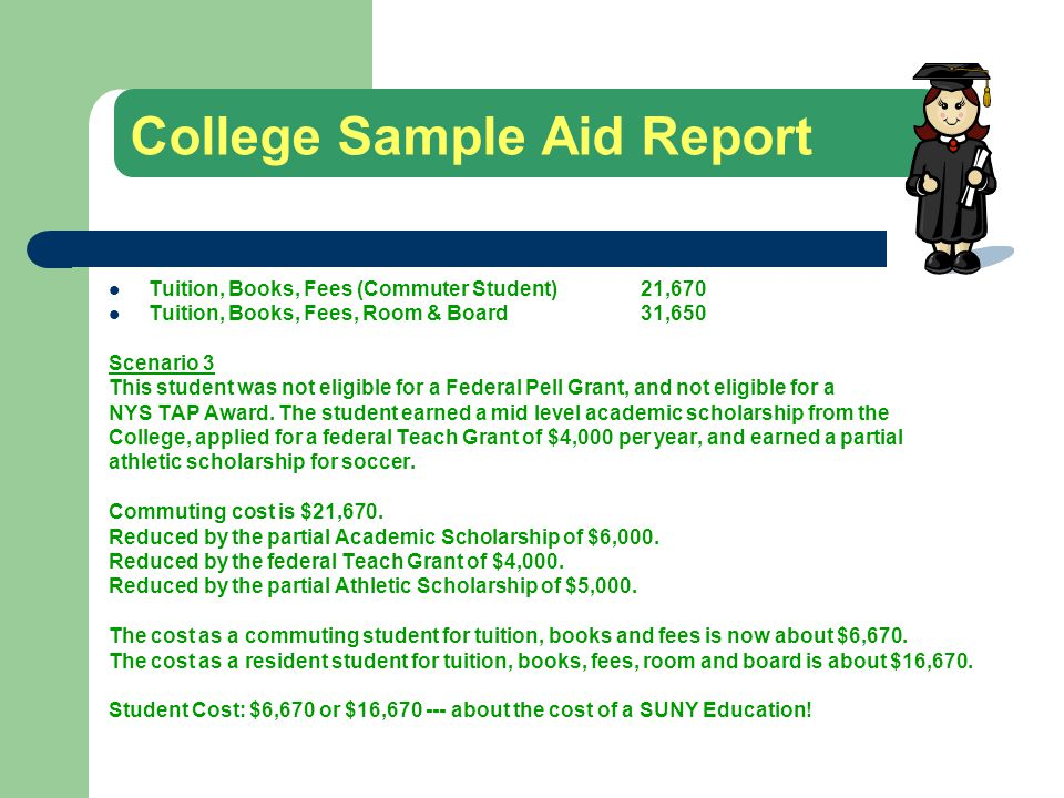 College Sample Aid Report Tuition, Books, Fees (Commuter Student)21,670 Tuition, Books, Fees, Room & Board 31,650 Scenario 3 This student was not eligible for a Federal Pell Grant, and not eligible for a NYS TAP Award.