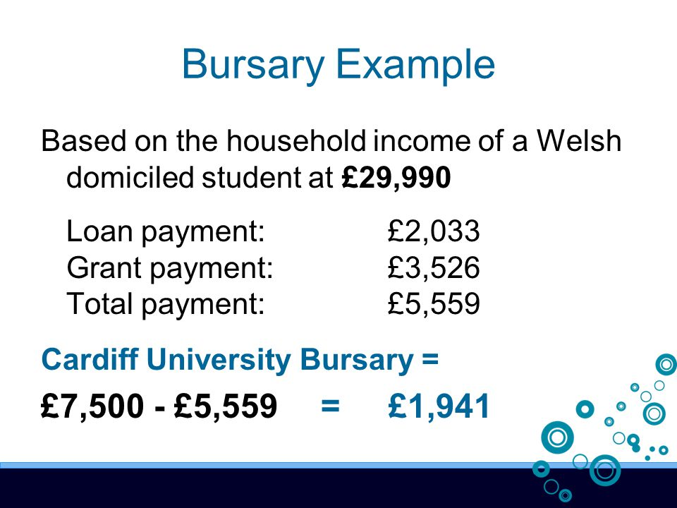 Bursary Example Based on the household income of a Welsh domiciled student at £29,990 Loan payment: £2,033 Grant payment: £3,526 Total payment: £5,559 Cardiff University Bursary = £7,500 - £5,559 = £1,941