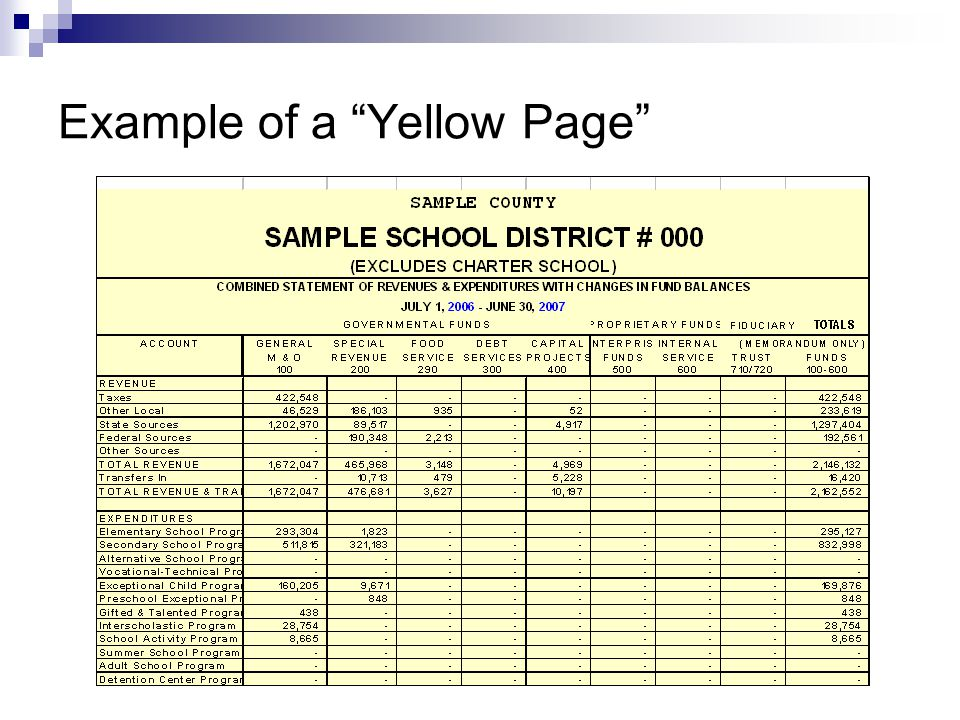 Example of a Yellow Page