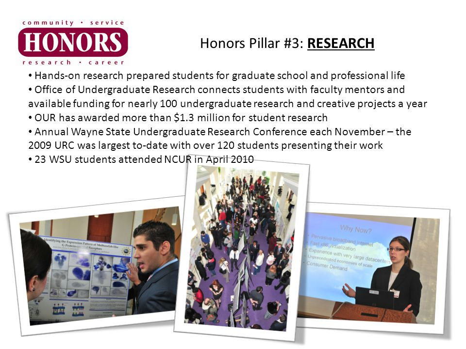 Honors Pillar #3: RESEARCH Hands-on research prepared students for graduate school and professional life Office of Undergraduate Research connects students with faculty mentors and available funding for nearly 100 undergraduate research and creative projects a year OUR has awarded more than $1.3 million for student research Annual Wayne State Undergraduate Research Conference each November – the 2009 URC was largest to-date with over 120 students presenting their work 23 WSU students attended NCUR in April 2010