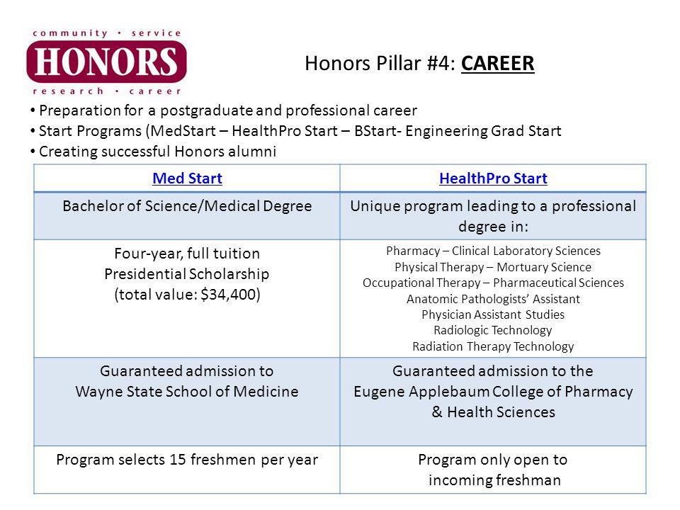 Honors Pillar #4: CAREER Preparation for a postgraduate and professional career Start Programs (MedStart – HealthPro Start – BStart- Engineering Grad