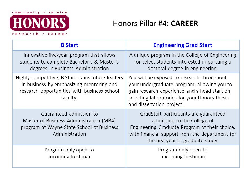 Honors Pillar #4: CAREER B StartEngineering Grad Start Innovative five-year program that allows students to complete Bachelor's & Master's degrees in Business Administration A unique program in the College of Engineering for select students interested in pursuing a doctoral degree in engineering.