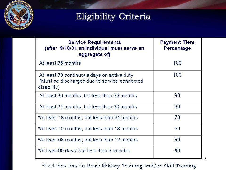 Eligibility Criteria 5 Service Requirements (after 9/10/01 an individual must serve an aggregate of) Payment Tiers Percentage At least 36 months 100 At least 30 continuous days on active duty (Must be discharged due to service-connected disability) 100 At least 30 months, but less than 36 months 90 At least 24 months, but less than 30 months 80 *At least 18 months, but less than 24 months 70 *At least 12 months, but less than 18 months 60 *At least 06 months, but less than 12 months 50 *At least 90 days, but less than 6 months 40 *Excludes time in Basic Military Training and/or Skill Training