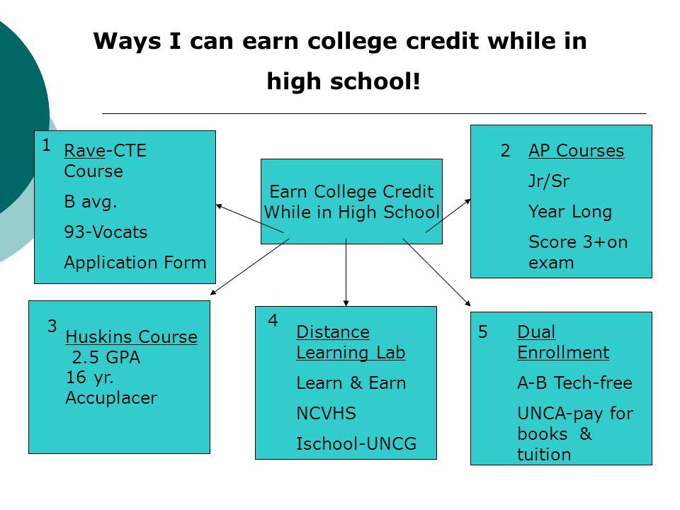Earn College Credit While in High School Huskins Course 2.5 GPA 16 yr.