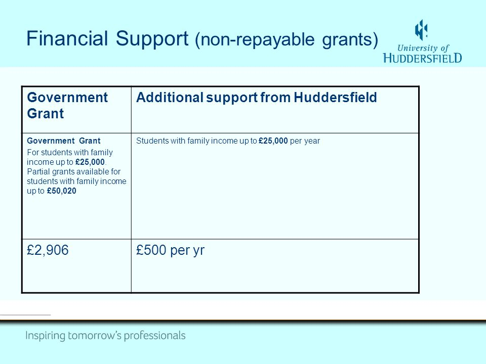 Financial Support (non-repayable grants) Government Grant Additional support from Huddersfield Government Grant For students with family income up to