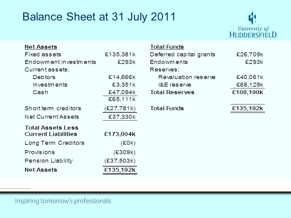Balance Sheet at 31 July 2011