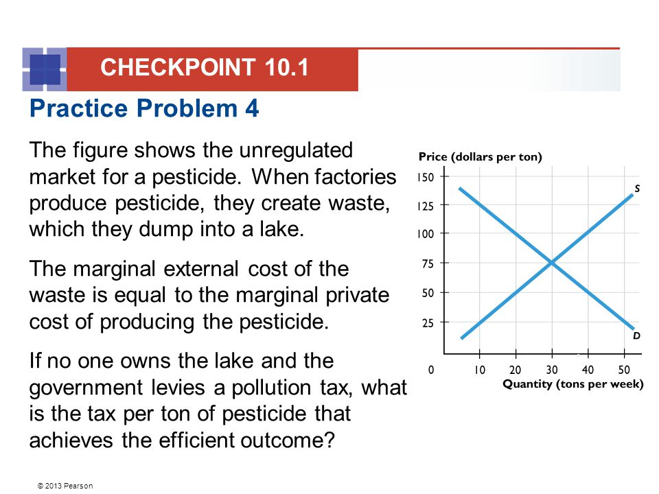 © 2013 Pearson Practice Problem 4 The figure shows the unregulated market for a pesticide.