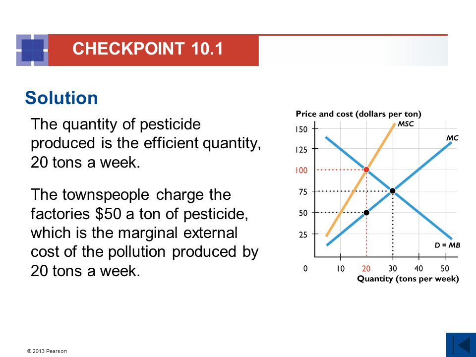 © 2013 Pearson Solution The quantity of pesticide produced is the efficient quantity, 20 tons a week. The townspeople charge the factories $50 a ton o