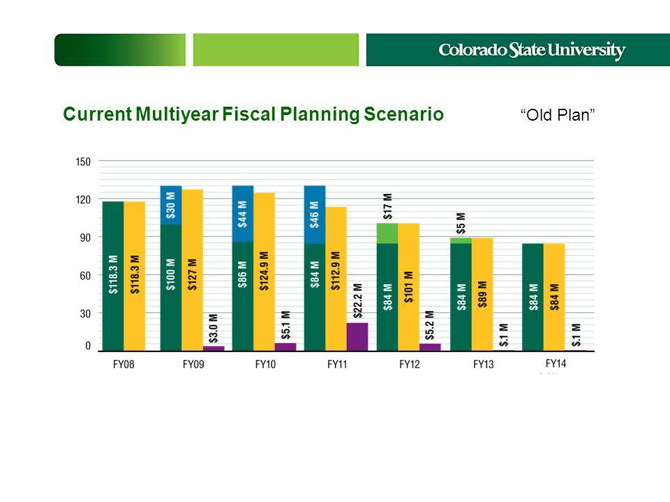 Current Multiyear Fiscal Planning Scenario Old Plan