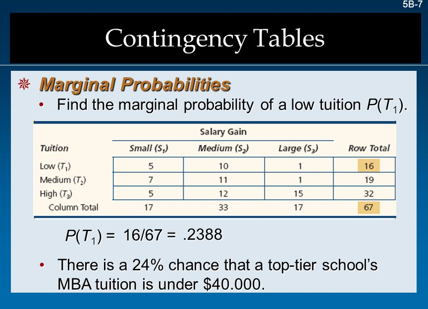 5B-18 Calculate the marginal probability that a customer will use cash to make the payment.