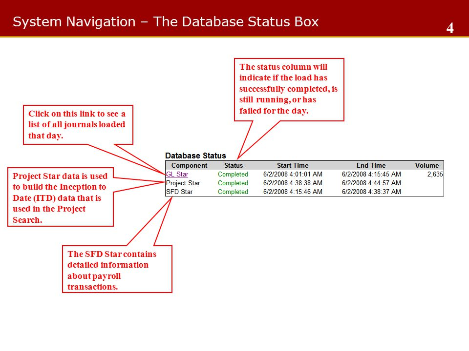 System Navigation – The Database Status Box The status column will indicate if the load has successfully completed, is still running, or has failed for the day.