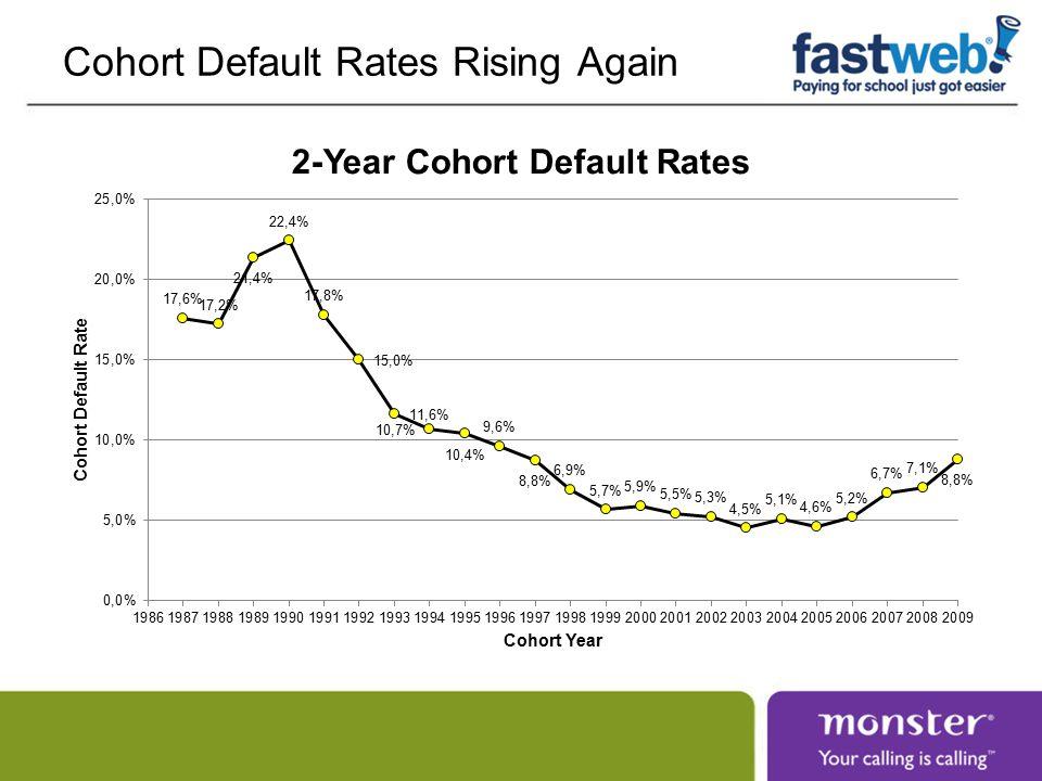 Cohort Default Rates Rising Again