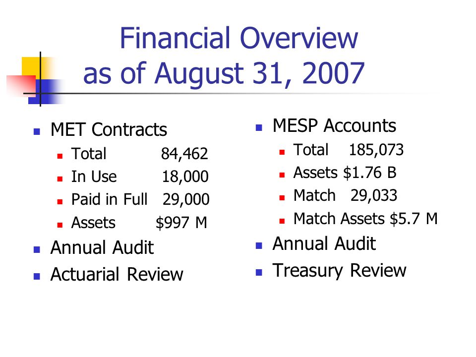 Financial Overview as of August 31, 2007 MET Contracts Total 84,462 In Use 18,000 Paid in Full 29,000 Assets $997 M Annual Audit Actuarial Review MESP Accounts Total 185,073 Assets $1.76 B Match 29,033 Match Assets $5.7 M Annual Audit Treasury Review
