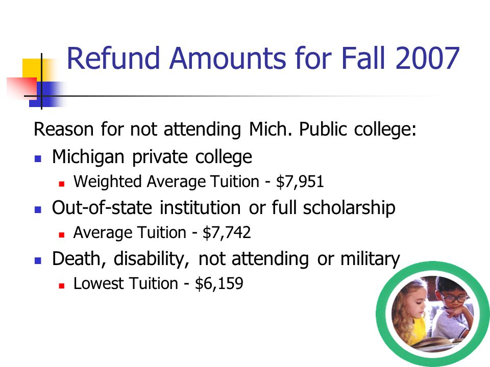 Refund Amounts for Fall 2007 Reason for not attending Mich.