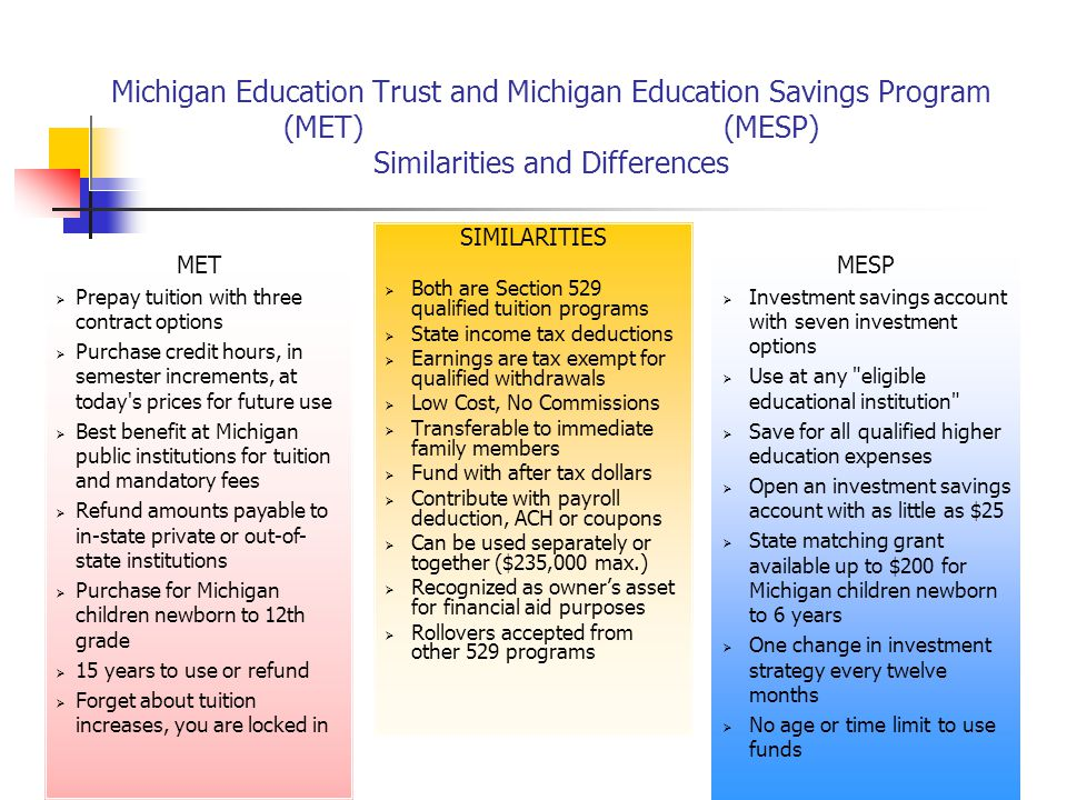 How to Enroll in MESP By Mail Call for forms or download On-Line Secure on-line enrollment Use Our On-Line Resources College Cost Calculator