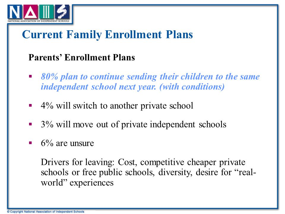 Current Family Enrollment Plans Parents' Enrollment Plans  80% plan to continue sending their children to the same independent school next year.