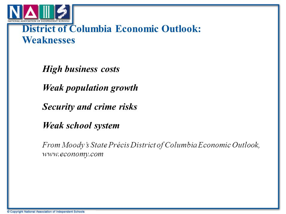 District of Columbia Economic Outlook: Weaknesses High business costs Weak population growth Security and crime risks Weak school system From Moody's State Précis District of Columbia Economic Outlook, www.economy.com
