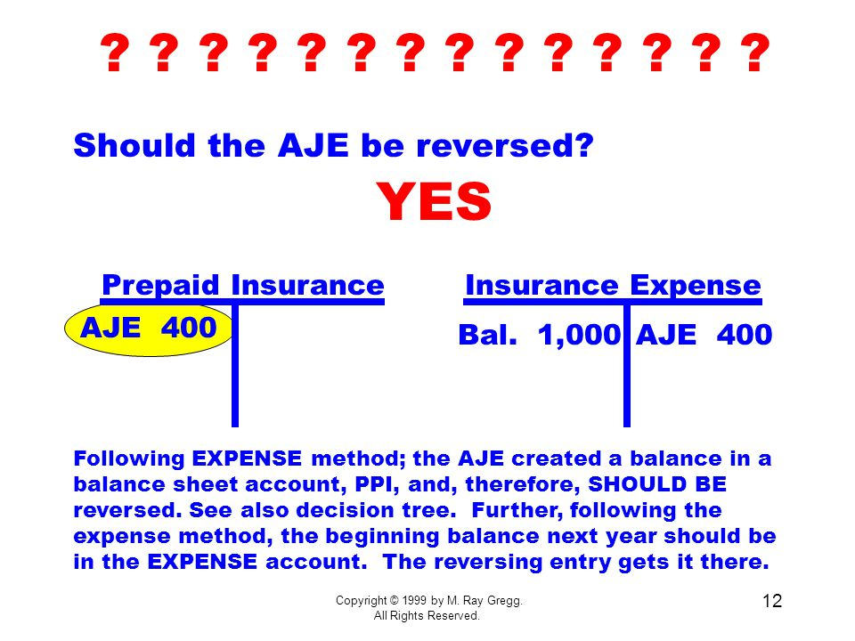 Copyright © 1999 by M. Ray Gregg. All Rights Reserved. 12 Should the AJE be reversed? YES ? ? ? ? ? ? ? Insurance ExpensePrepaid Insurance Bal. 1,000A