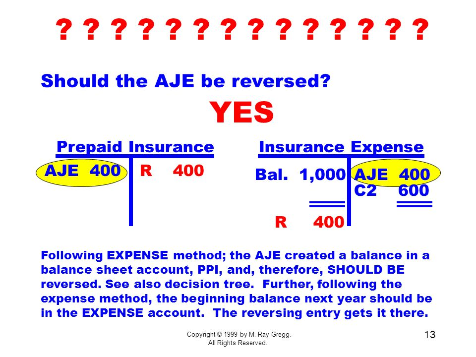 Copyright © 1999 by M. Ray Gregg. All Rights Reserved. 13 AJE 400 Should the AJE be reversed? YES ? ? ? ? ? ? ? Insurance ExpensePrepaid Insurance Bal